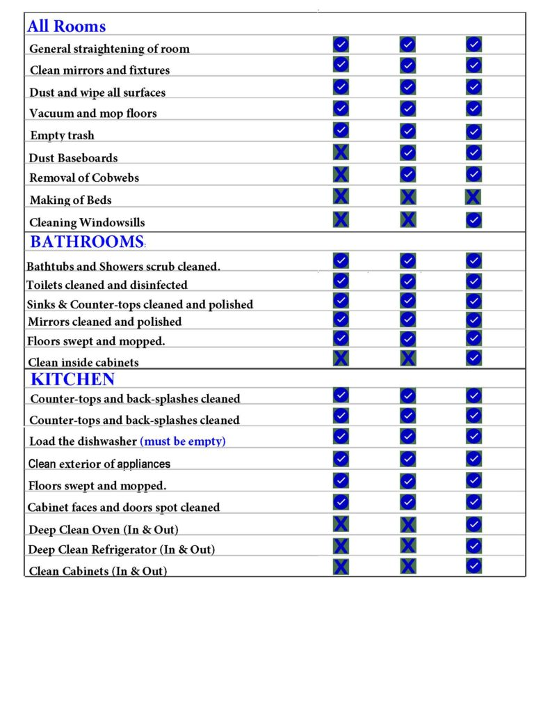 Standard Cleaning Checklist 791x1024 - R.D.C. Services
